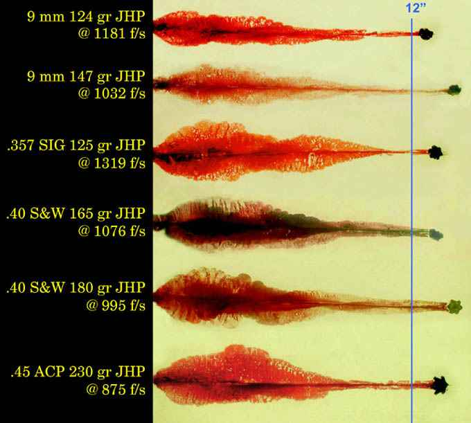 Shotgun Penetration With Various Rounds - The Truth About Guns